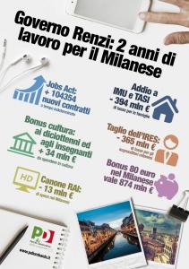 2 anni di Renzi per Milano